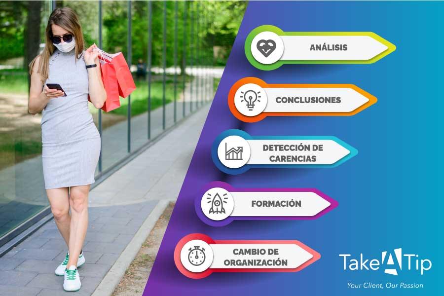 https://takeatip.es/wp-content/uploads/2020/11/Formación-empleados-image.jpg